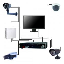 Типы видеокамер наблюдения